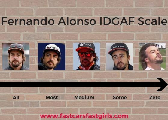 FA IDGAF Scale