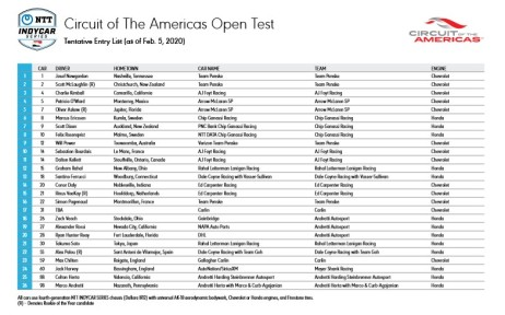 Open Test Entry List